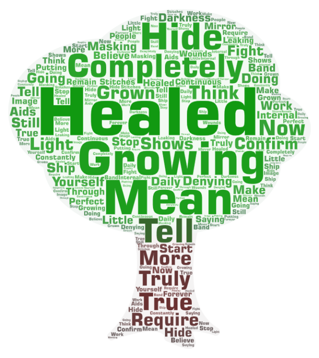 Growing and Healing is Forever